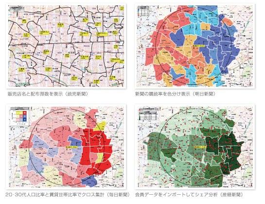 折込エリア、GIS分析例:販売店名と配布部数を表示し、新聞の購読率を地図に色分け表示。さらに20-30代人口比率と賃貸世帯比率でクロス集計。また会員データをインポートしてシェア分析も可能です。