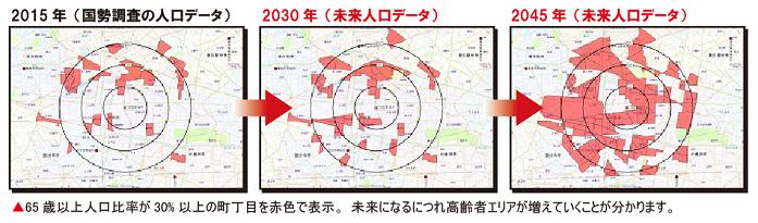 未来人口データ活用例画像