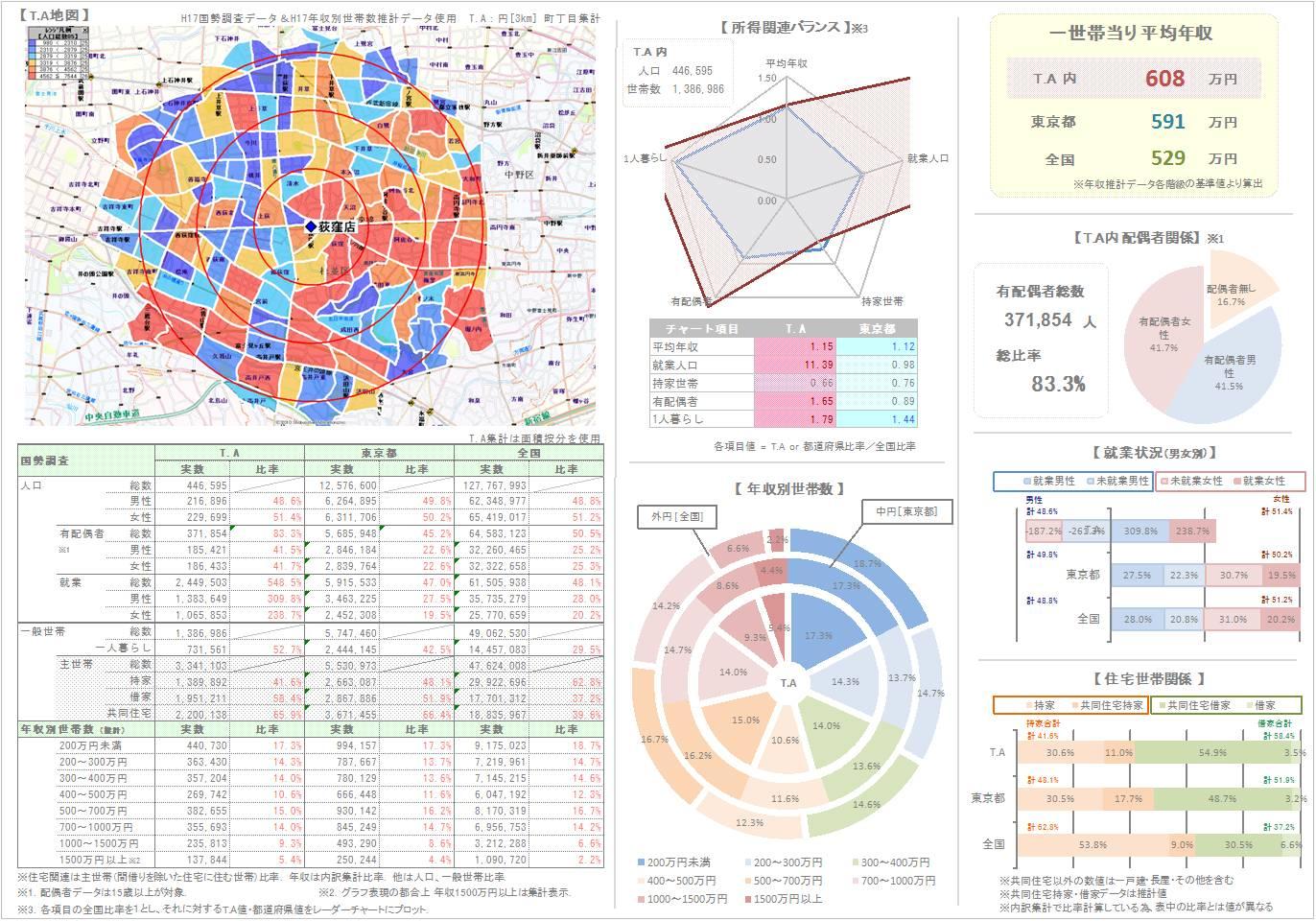 自動分析レポート 年収版