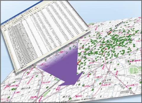 データインポートでエリアマーケティング・商圏分析