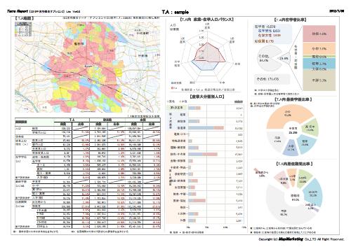 国勢調査データその2を使った商圏分析