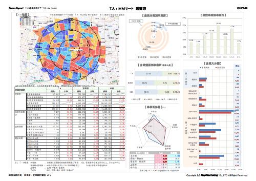 事業所統計データを活用した商圏分析