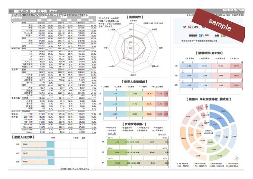 商圏分析レポートTerraReport Plus