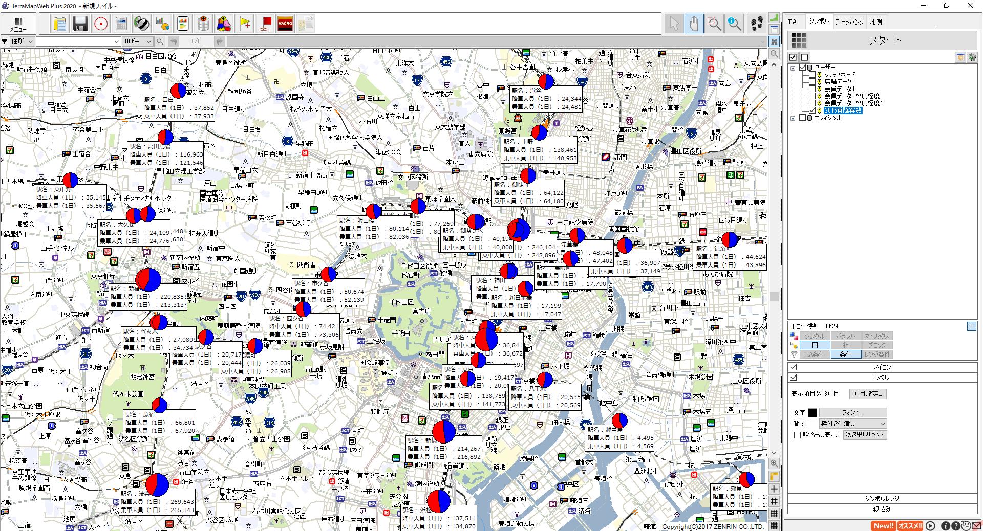 駅乗降客数データベースの可視化イメージサンプル